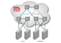 Brocade VCS Fabric