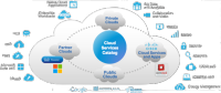 Cisco Cloud Architecture for the Microsoft Cloud Platform