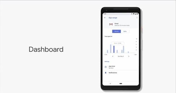 Функция Dashboard Android P поможет вам лучше узнать свои привычки и установить необходимые ограничения