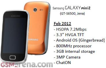 Слухи: Готовится к выходу бюджетник Samsung Galaxy Mini 2 (S6500)