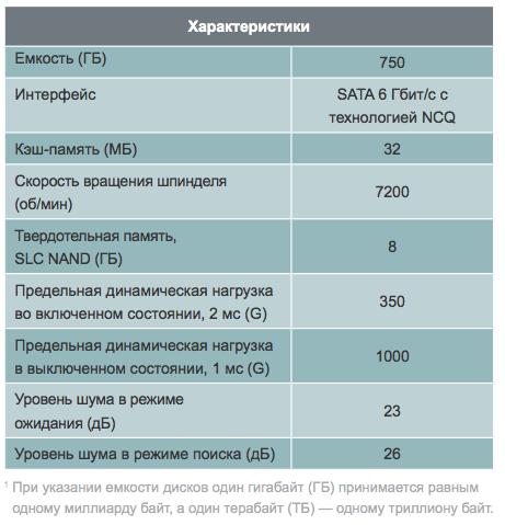 Seagate представила в России самый быстрый накопитель - Momentus XT второго поколения