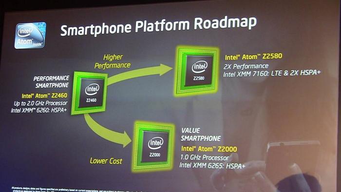 Intel анонсировала новые чипсеты для смартфонов