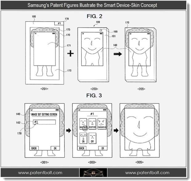 Samsung запатентовала «умные скины»