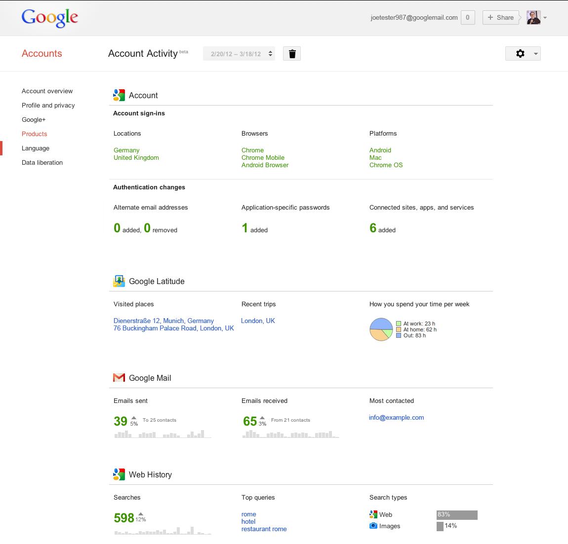 Google расскажет пользователю, что он делал в интернете