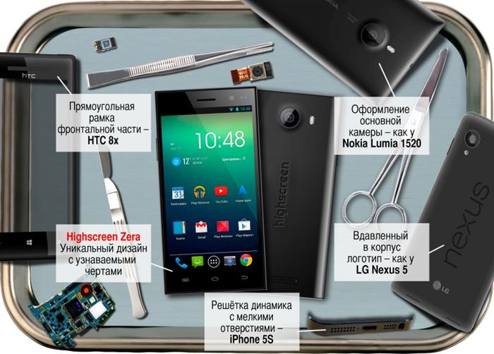 S 4,5-дюймовый IPS-экран с