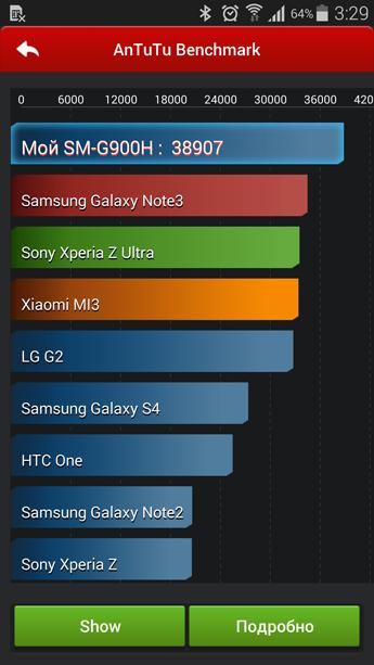 Скачать AnTuTu Benchmark на андроид - Top-Androids