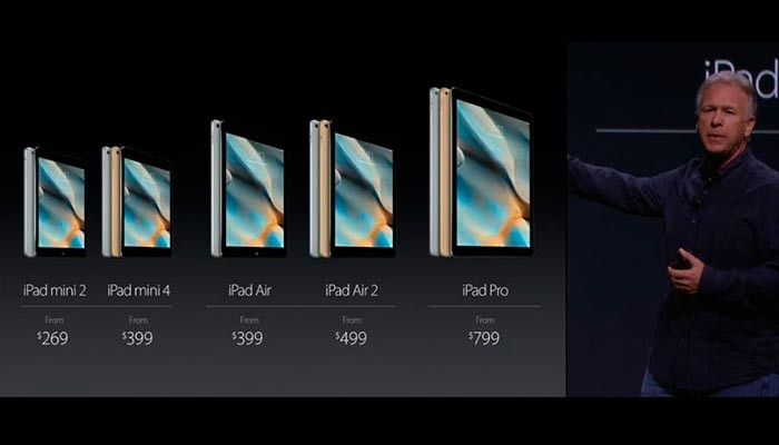 Удар по чувствам: Apple представила iPad Pro, Apple TV и новые iPhone