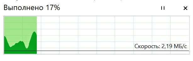 скорость mesh-сети