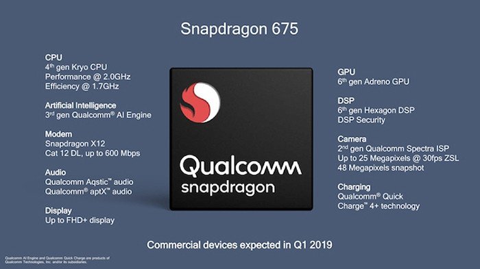Qualcomm разработала быстрый игровой чипсет для смартфонов среднего класса