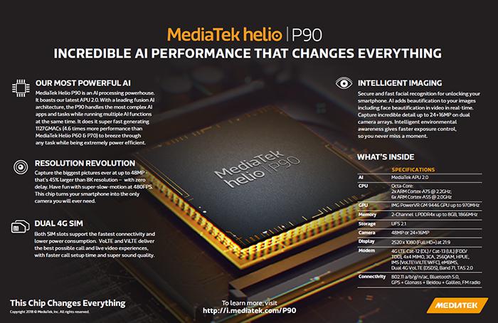 MediaTek представила чипсет Helio P90. Он появится в десятках китайских смартфонов 2019 года
