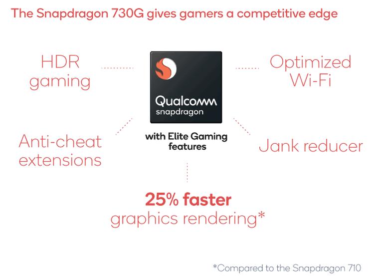 Qualcomm разработала мощную платформу для недорогих игровых смартфонов