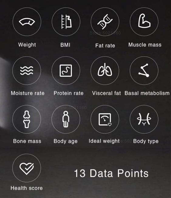 Как правильно: выбрать умные напольные весы