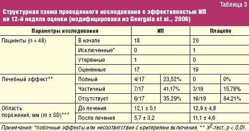 Схемы лечения впч у женщин форум - Jks-k.ru