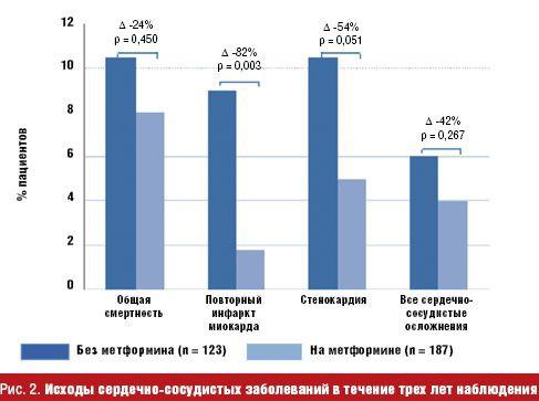 novie-preparati-pri-lechenii-saharnogo-diabeta-2-tipa