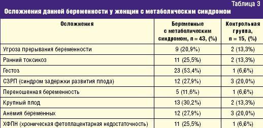 Анализ крови система гемостаза у беременных Справка о беременности Яхромская улица