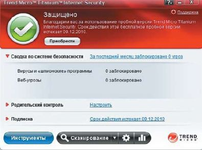 Главное окно Trend Micro Internet Security