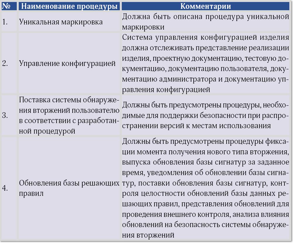 Сертификация систем обнаружения вторжений Открытые системы СУБД  Сертификация систем обнаружения вторжений