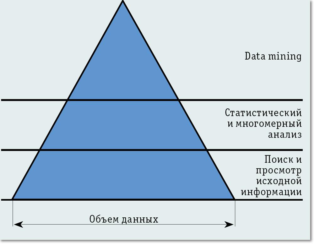 Обобщенная схема оценки