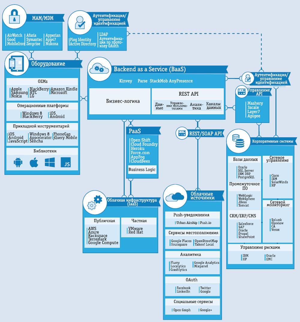 Заказать rcb с проекта web-hash низкодоходные инвест проекты