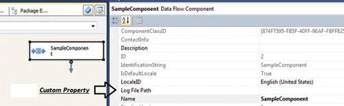 Компоненты, созданные кодом листинга 3