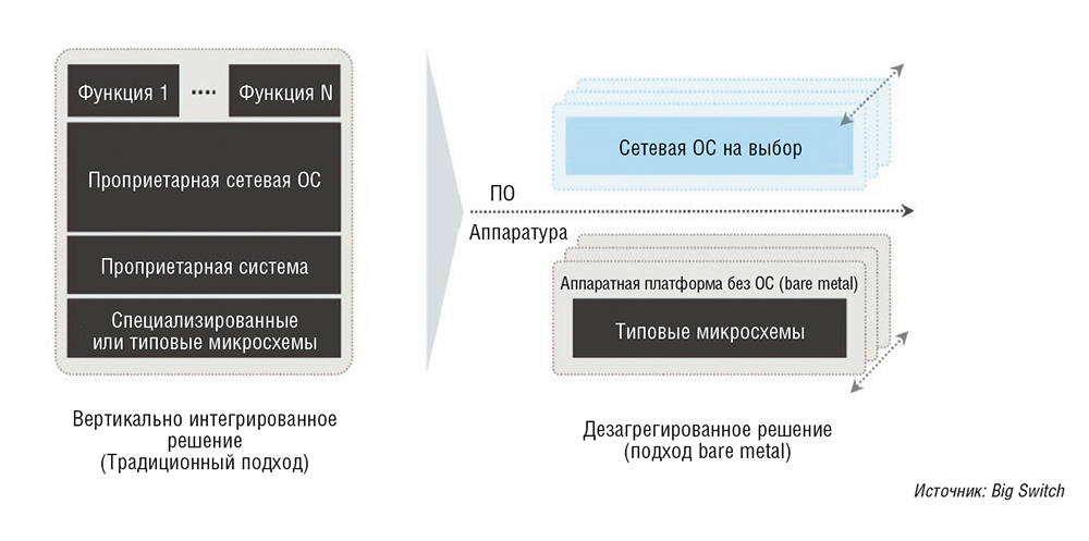 Каталог партнерских программ Партнерки интернетмагазинов