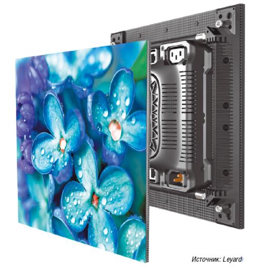Из модулей CarbonLight CLA размером 250 х 250 мм и массой всего 2 кг (шаг пикселя 1,5 и 1,9 мм) можно создавать вогнутые, выпуклые или волнообразные видеостены HD LED. Такая возможность обеспечивается использованием в качестве каркаса для LED-модуля специального композитного материала на основе углеродных волокон