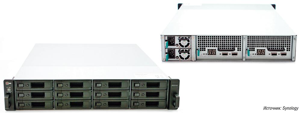 Что такое сервер видеонаблюдения