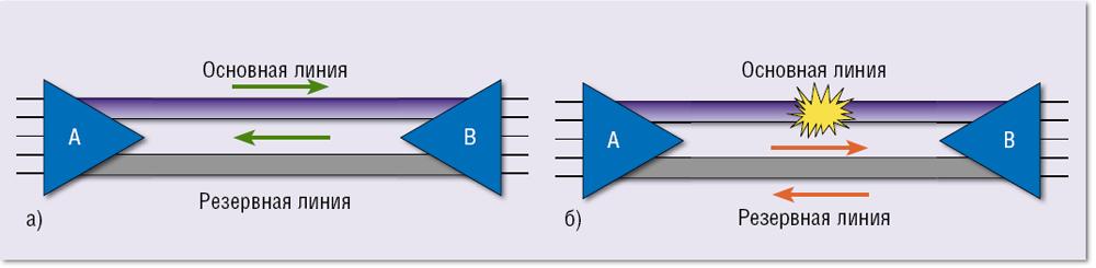 Рисунок 1. Схема работы