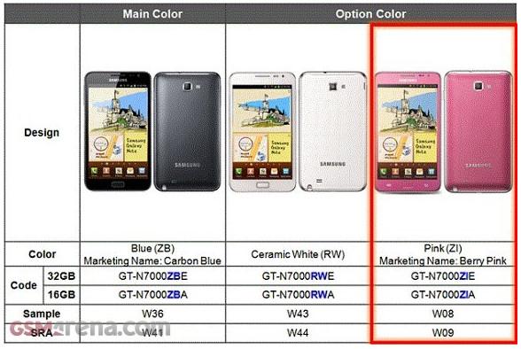 Samsung Galaxy Note теперь и в ягодно-розовом цвете.