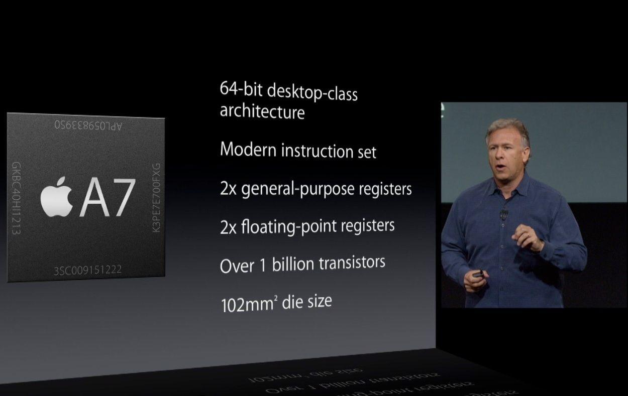 Для планшета A7 подходит больше, чем для смартфона