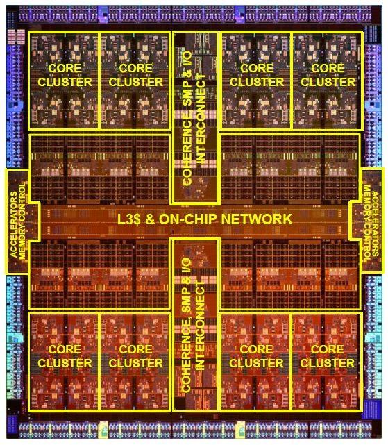 Hot Chips: SPARC M7 ускорит обработку в памяти
