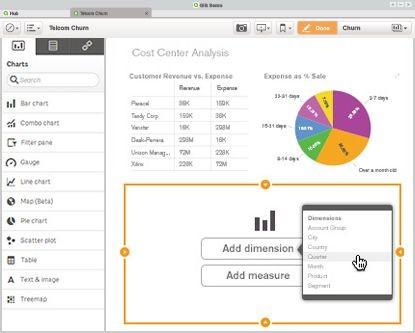 Qlik привлекает бизнес-менеджеров простотой анализа