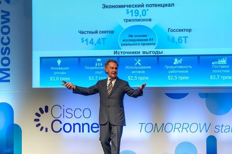 «Connect» с партнерами и заказчиками