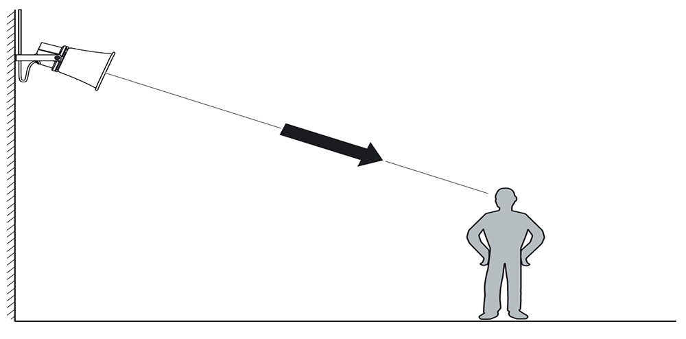 Высота установки рупорных громкоговорителей на открытых пространствах