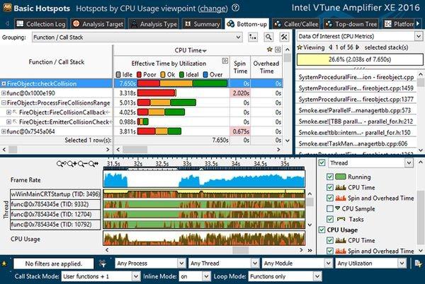 Быстрым процессорам — быстрый софт