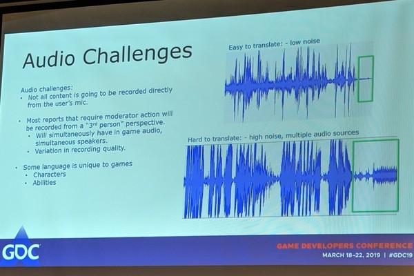 Intel отфильтрует неподобающие выражения из диалогов участников сетевых игр