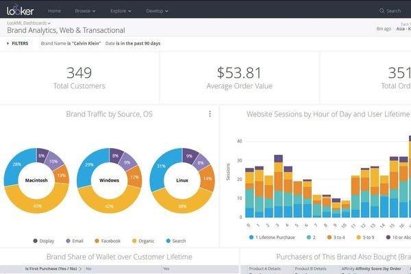 Google покупает сервис анализа больших данных