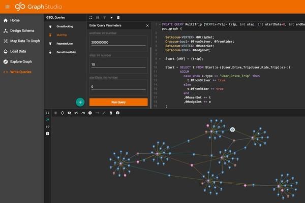 TigerGraph предлагает графовую базу данных в виде облачного сервиса