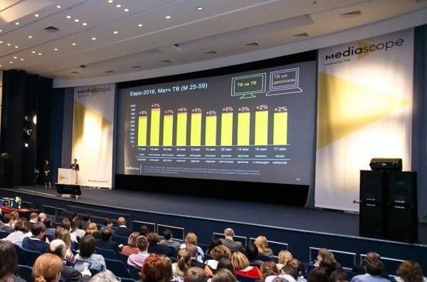 Mediascope может стать единым измерителем онлайн-аудитории