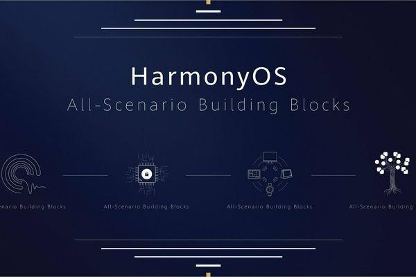 Huawei установит Harmony OS на новые устройства