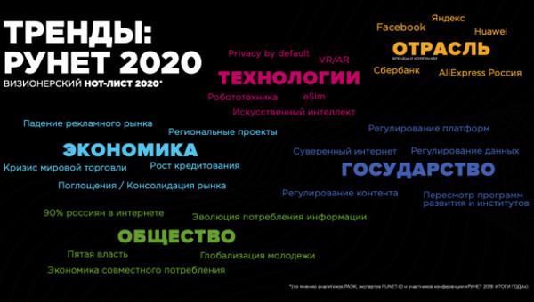 Объем экономики Рунета в уходящем году составил 4,7 триллиона рублей