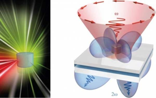 Физики впервые надолго заперли свет в нанорезонаторе