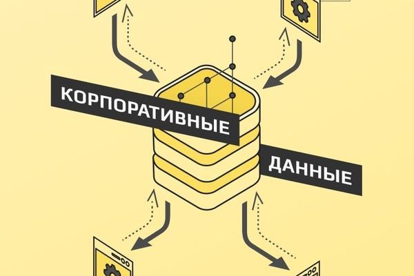 Адаптируемые бизнес-системы: опережать, а не догонять