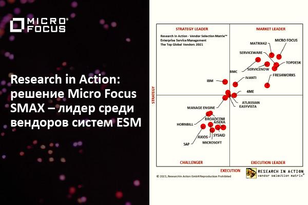 Micro Focus признана мировым лидером в области ESM