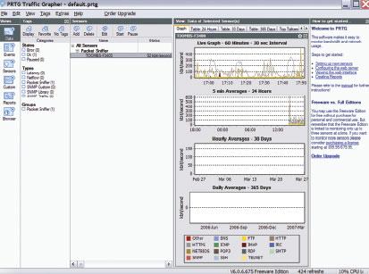 Экран 4. Основное окно PRTG