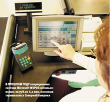 Впрошлом году операционная система Microsoft WEPOS использовалась на 75% из 6,2млн. кассовых терминалов вСеверной Америке