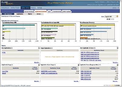 Visual Performance Manager частично базируется на технологии, приобретенной укомпании Crannog Systems, иинструментальных средствах, поступивших враспоряжение Fluke вместе спокупкой компании Visual Networks. Также впакет включен механизм Crannog NetFlow Tracker икомпонент Visual Uptime Select, разработанный внепосредственно вкомпании Visual Networks