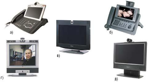 Рисунок 2. Персональные терминалы видеоконференцсвязи: а) AddPac VP-300/350; б) Aethra Maia XS; в) Sony TL50; г) Polycom VSX 3000; д) Tandberg 1700 MXP.