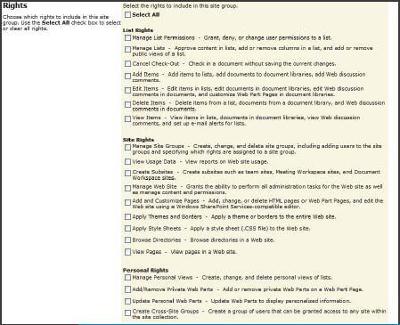 Экран 1 . Доступные права вSharePoint 2003