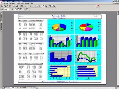 Основной продукт компании, WebFOCUS, собирает, анализирует и преобразует данные и работает на множестве платформ